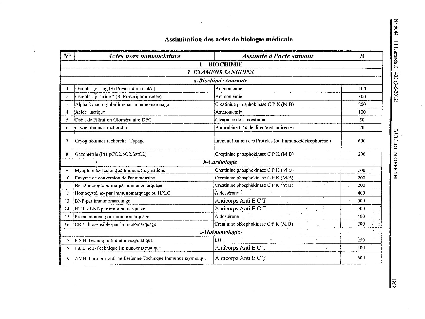 Assimilation-actes-de-biologie-medicale-002