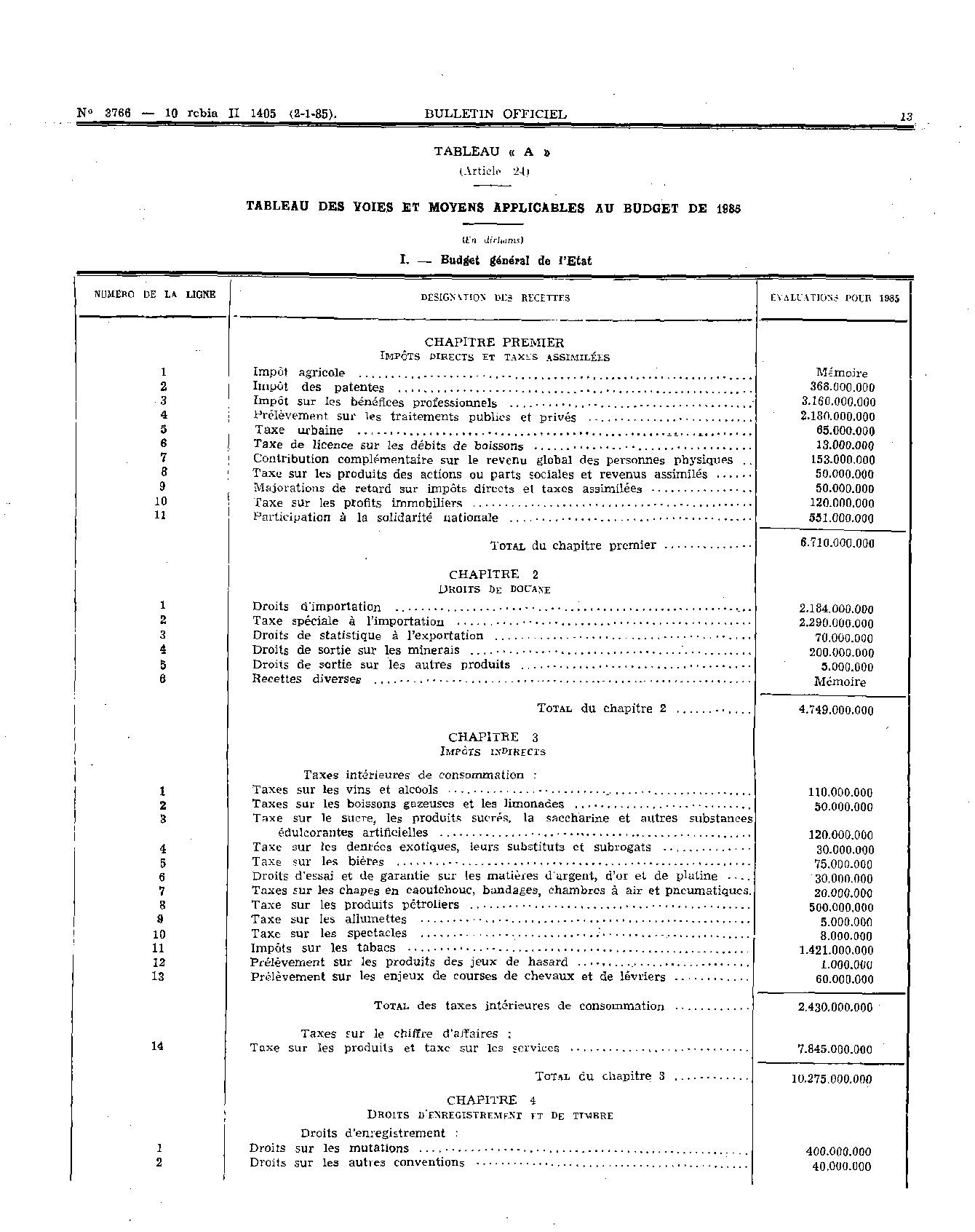 les-prix-maxima-des-acte-et-service-medicaux-dans-le-secteur-prive-013