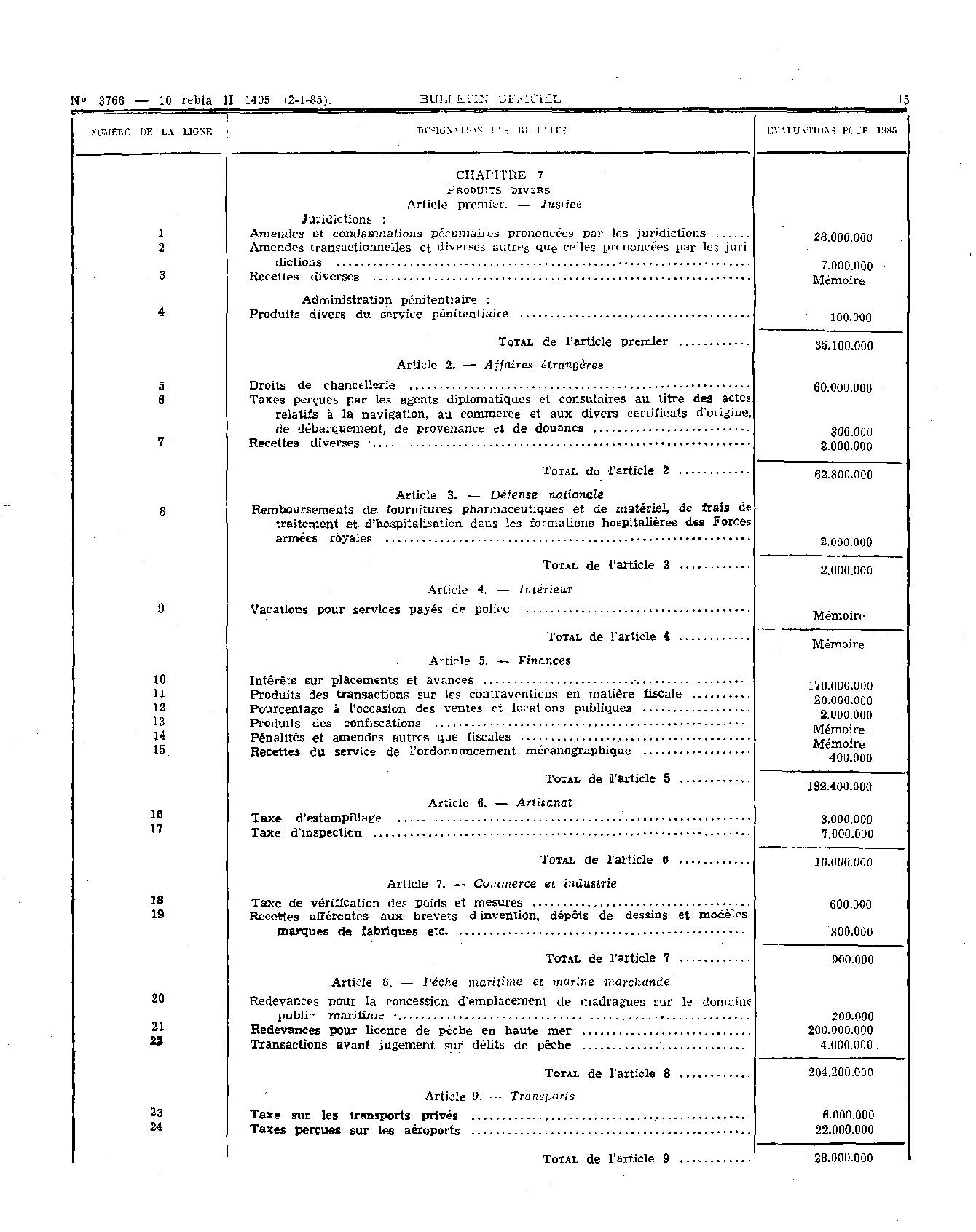 les-prix-maxima-des-acte-et-service-medicaux-dans-le-secteur-prive-015