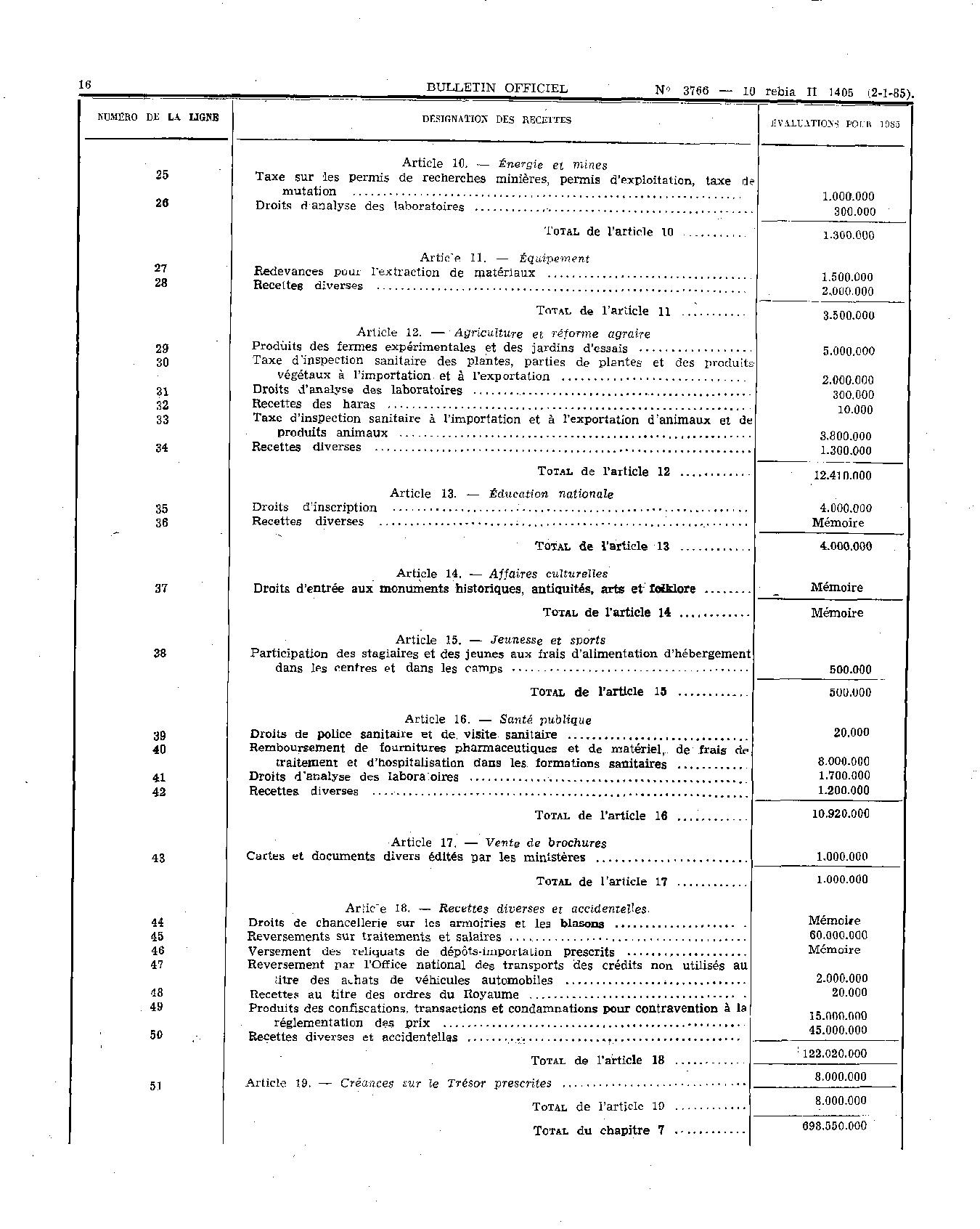 les-prix-maxima-des-acte-et-service-medicaux-dans-le-secteur-prive-016