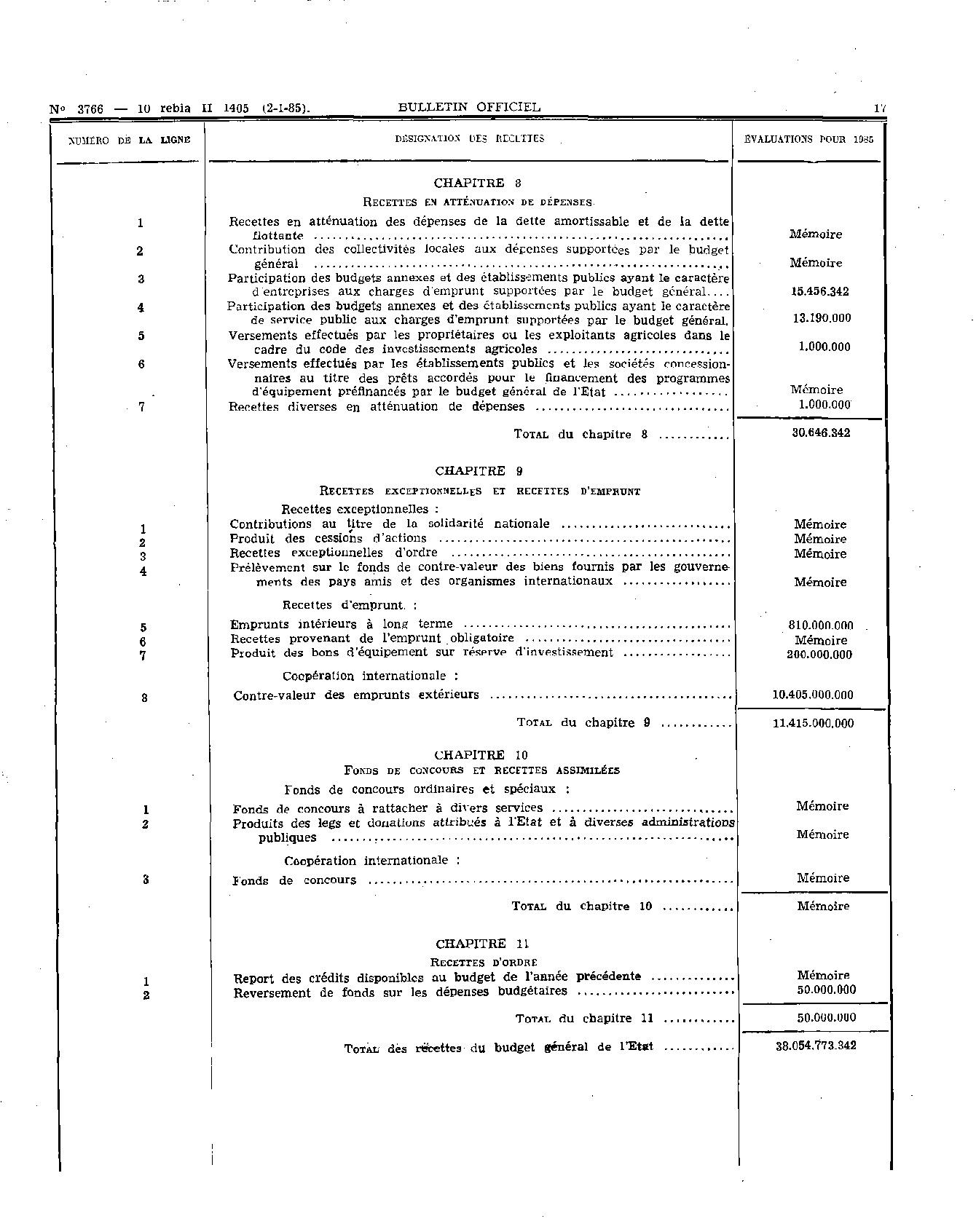 les-prix-maxima-des-acte-et-service-medicaux-dans-le-secteur-prive-017
