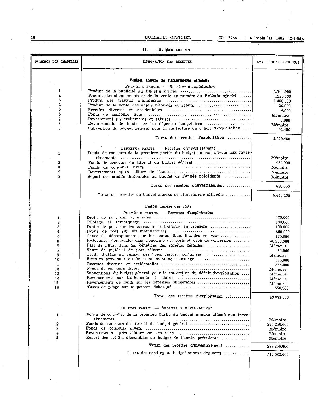 les-prix-maxima-des-acte-et-service-medicaux-dans-le-secteur-prive-018