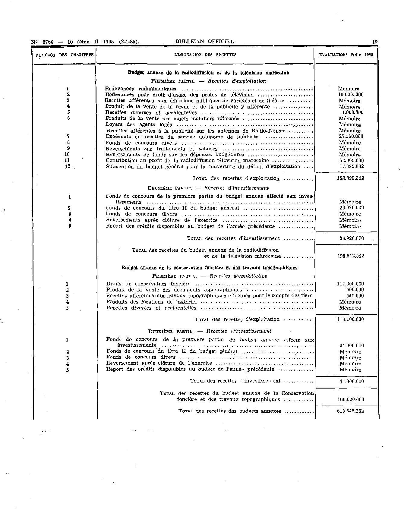 les-prix-maxima-des-acte-et-service-medicaux-dans-le-secteur-prive-019