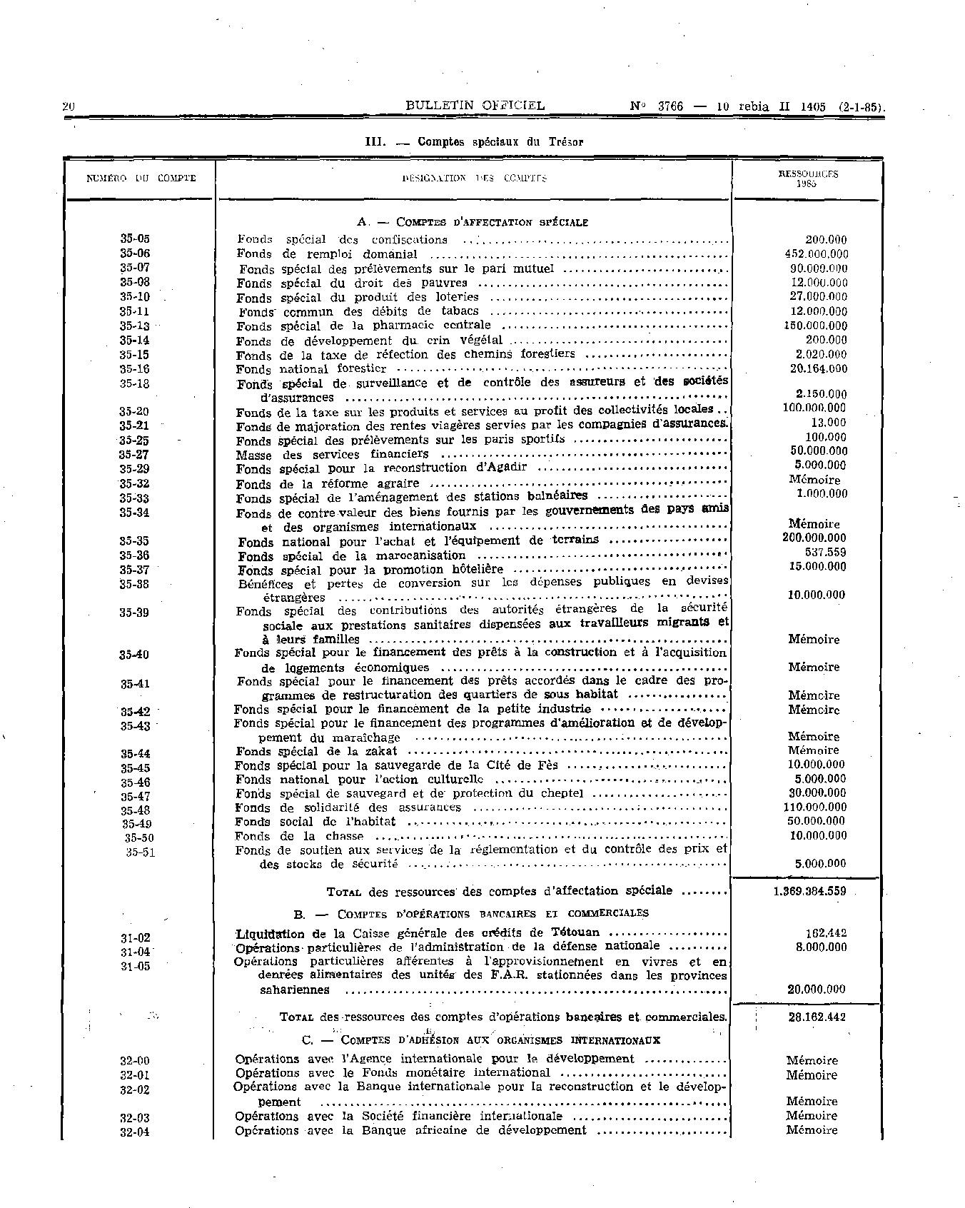 les-prix-maxima-des-acte-et-service-medicaux-dans-le-secteur-prive-020