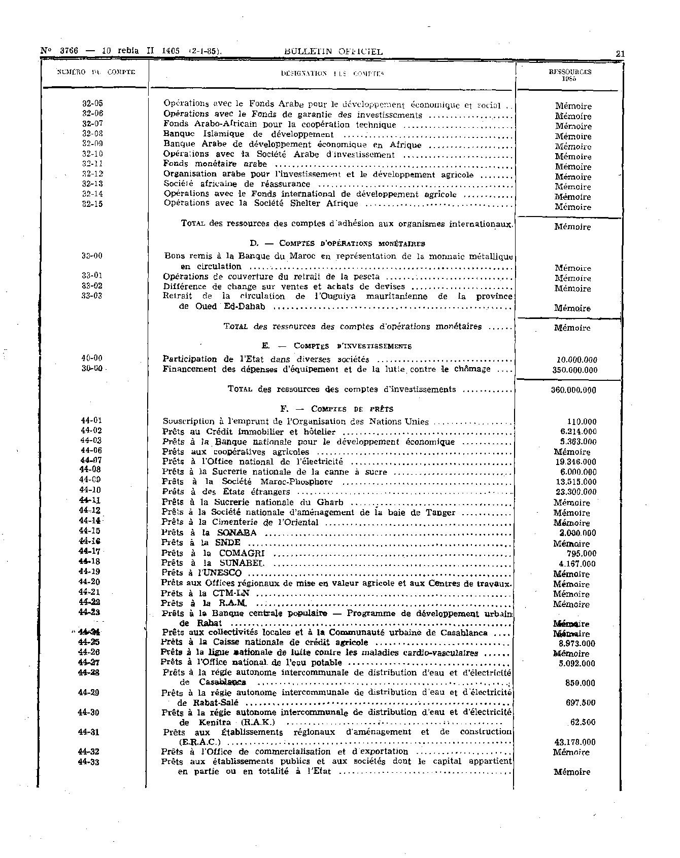 les-prix-maxima-des-acte-et-service-medicaux-dans-le-secteur-prive-021