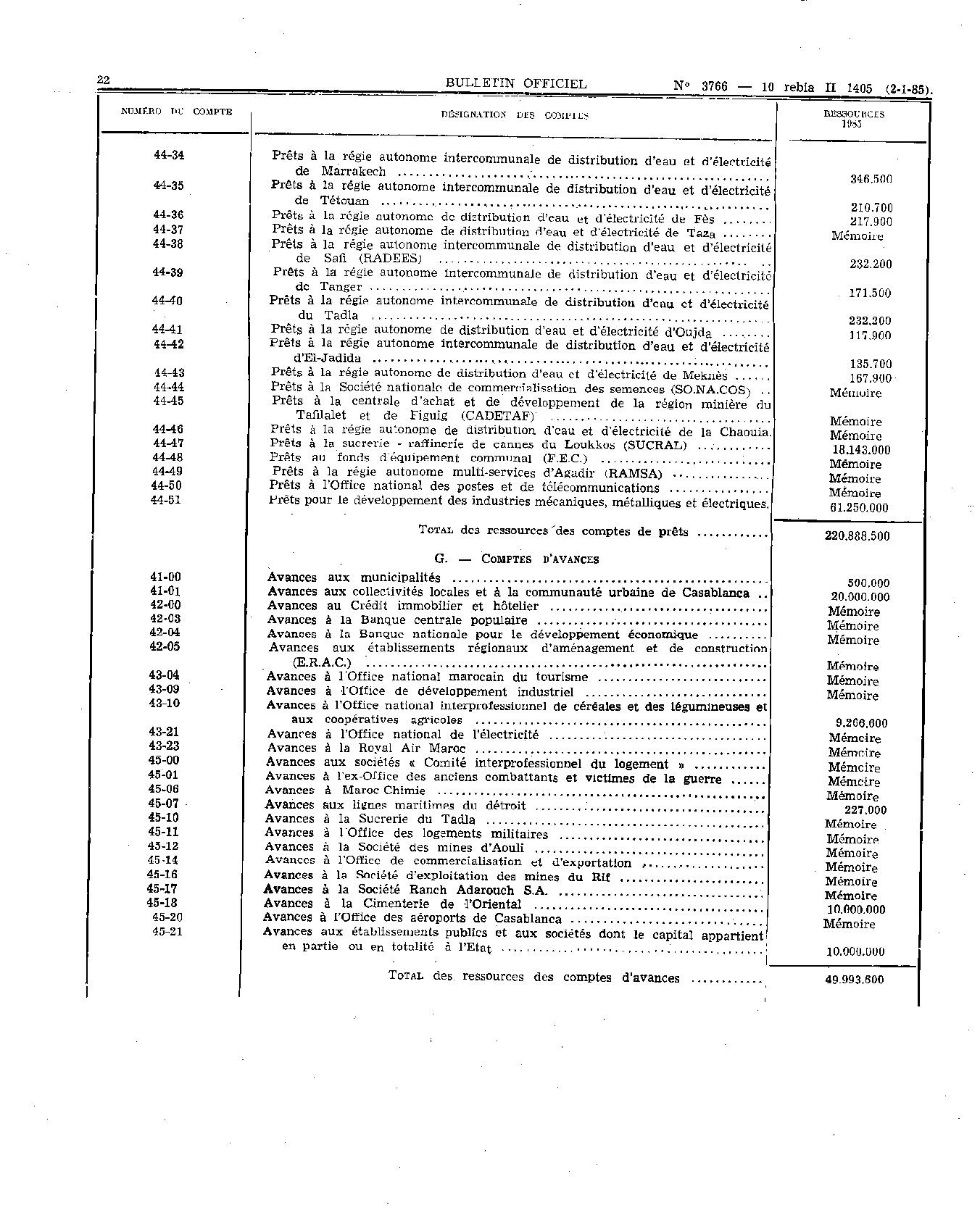 les-prix-maxima-des-acte-et-service-medicaux-dans-le-secteur-prive-022