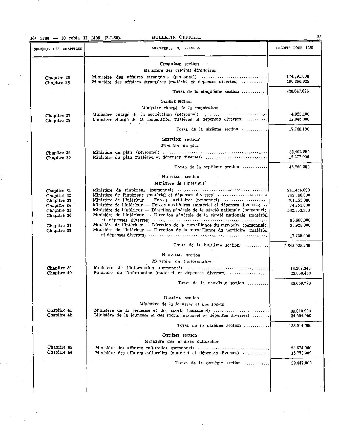 les-prix-maxima-des-acte-et-service-medicaux-dans-le-secteur-prive-025