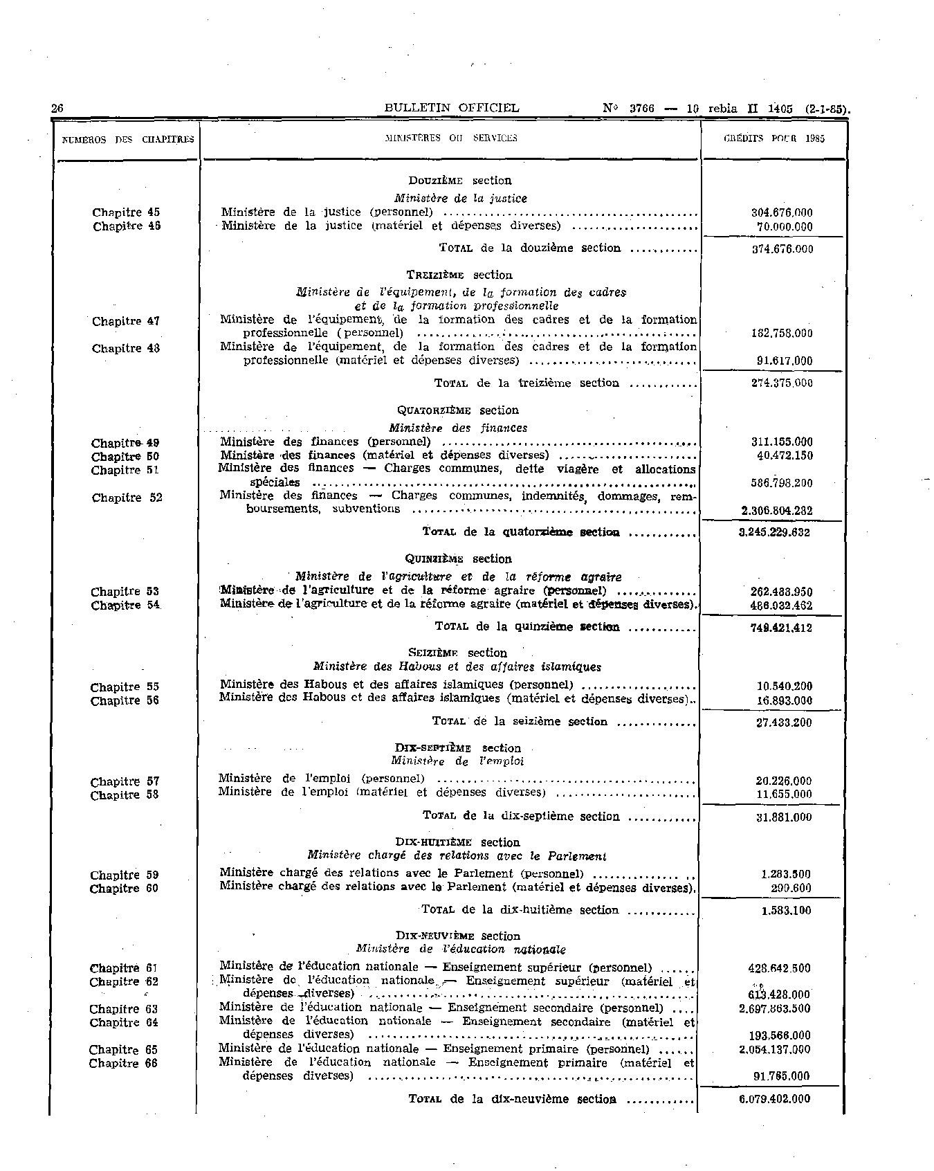 les-prix-maxima-des-acte-et-service-medicaux-dans-le-secteur-prive-026