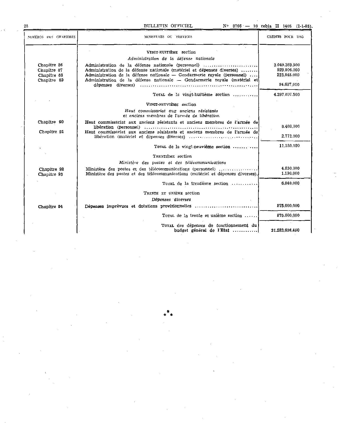 les-prix-maxima-des-acte-et-service-medicaux-dans-le-secteur-prive-028