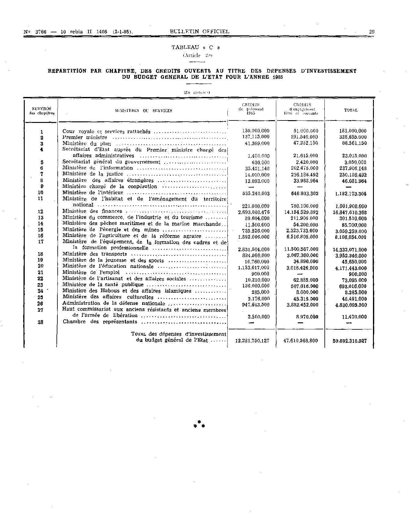 les-prix-maxima-des-acte-et-service-medicaux-dans-le-secteur-prive-029