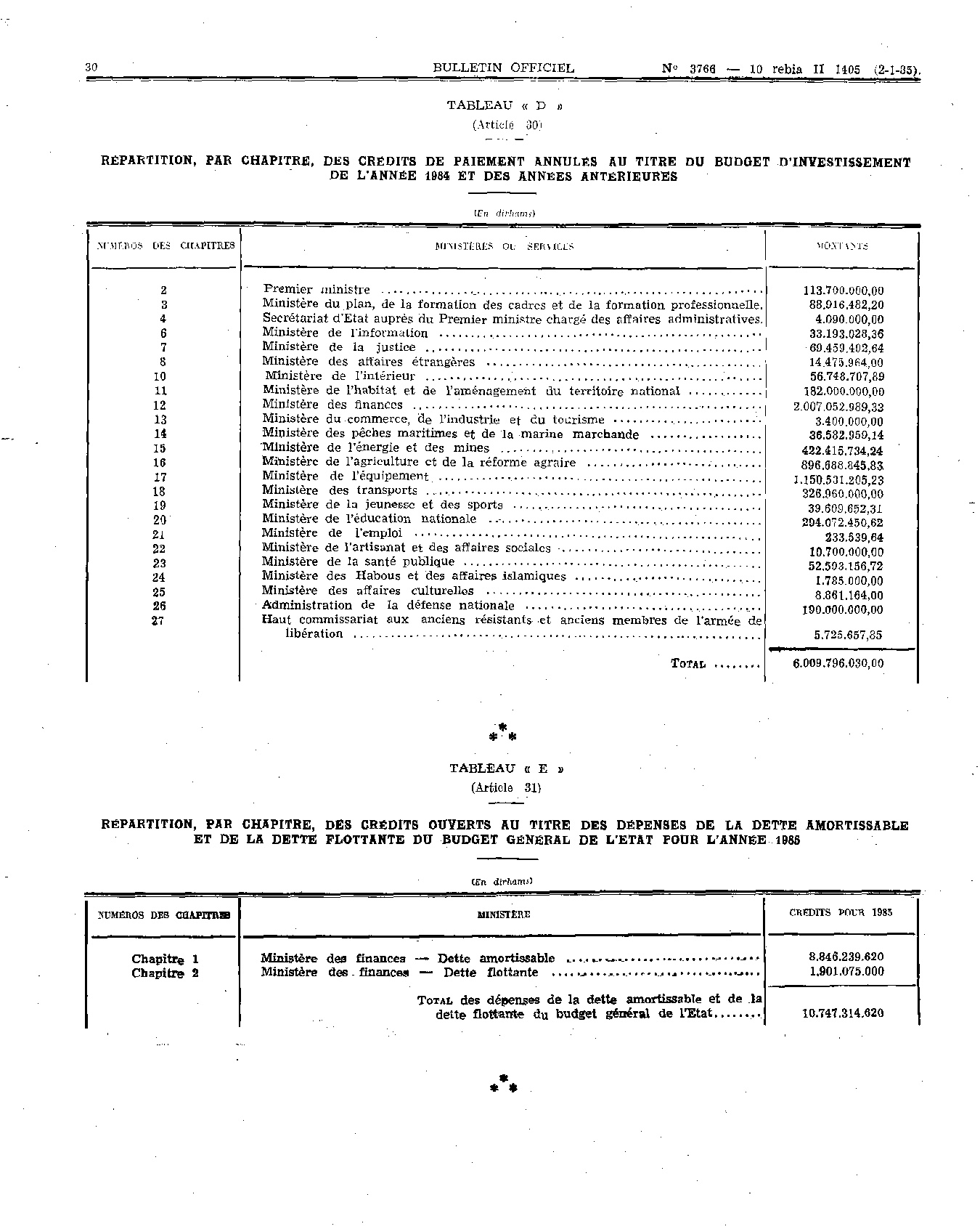 les-prix-maxima-des-acte-et-service-medicaux-dans-le-secteur-prive-030