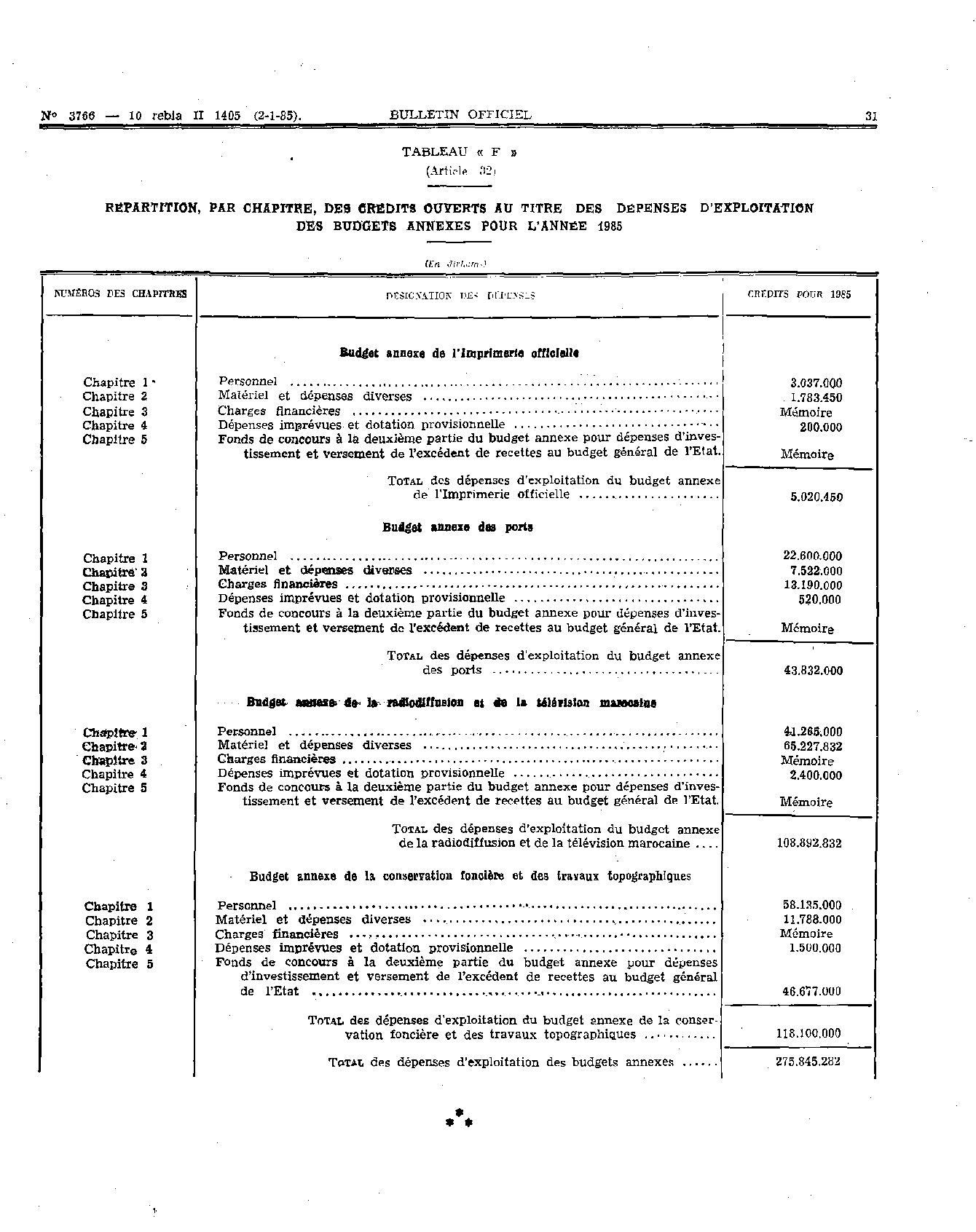 les-prix-maxima-des-acte-et-service-medicaux-dans-le-secteur-prive-031