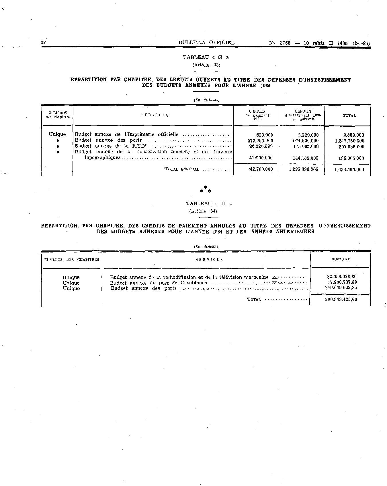 les-prix-maxima-des-acte-et-service-medicaux-dans-le-secteur-prive-032
