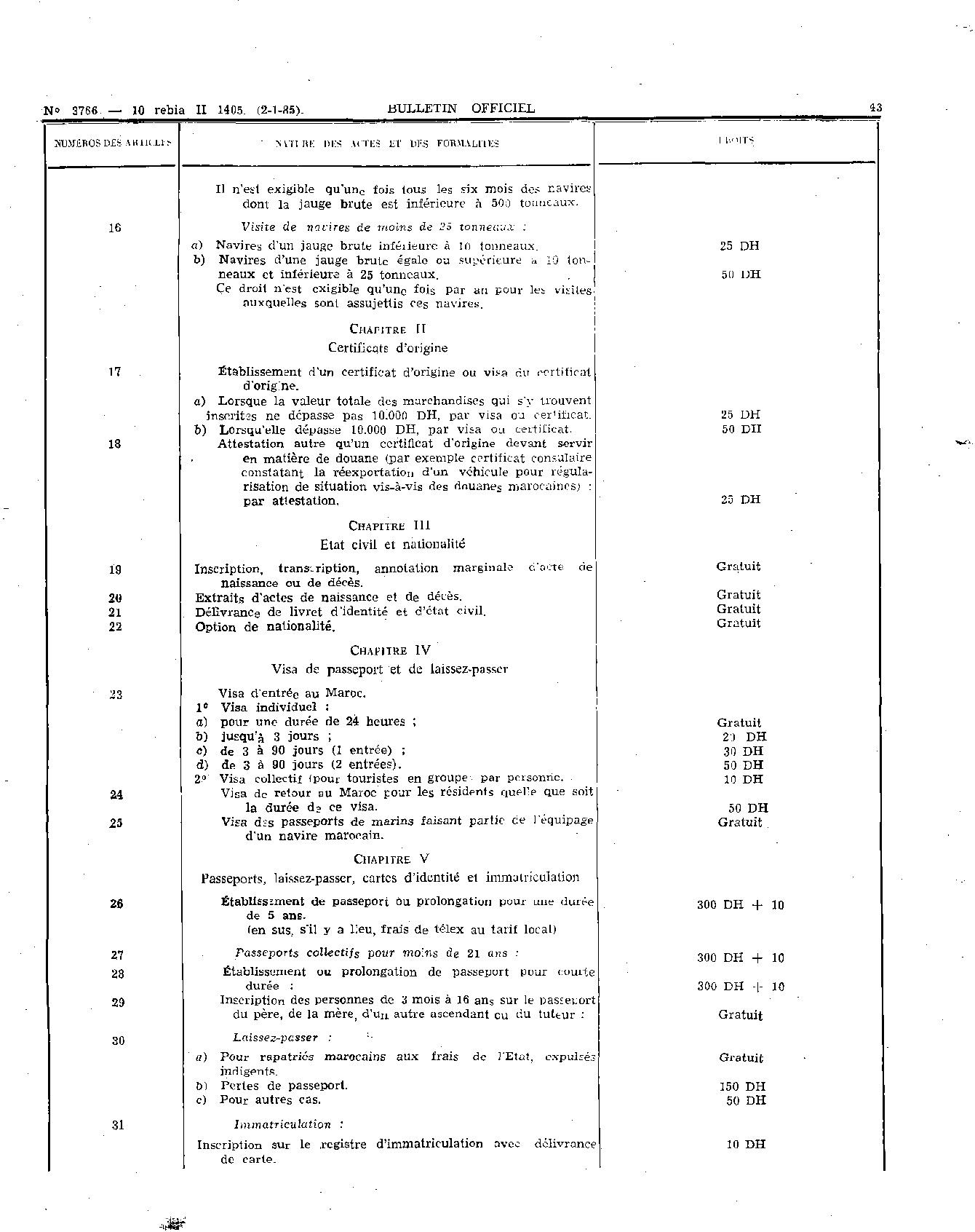 les-prix-maxima-des-acte-et-service-medicaux-dans-le-secteur-prive-043