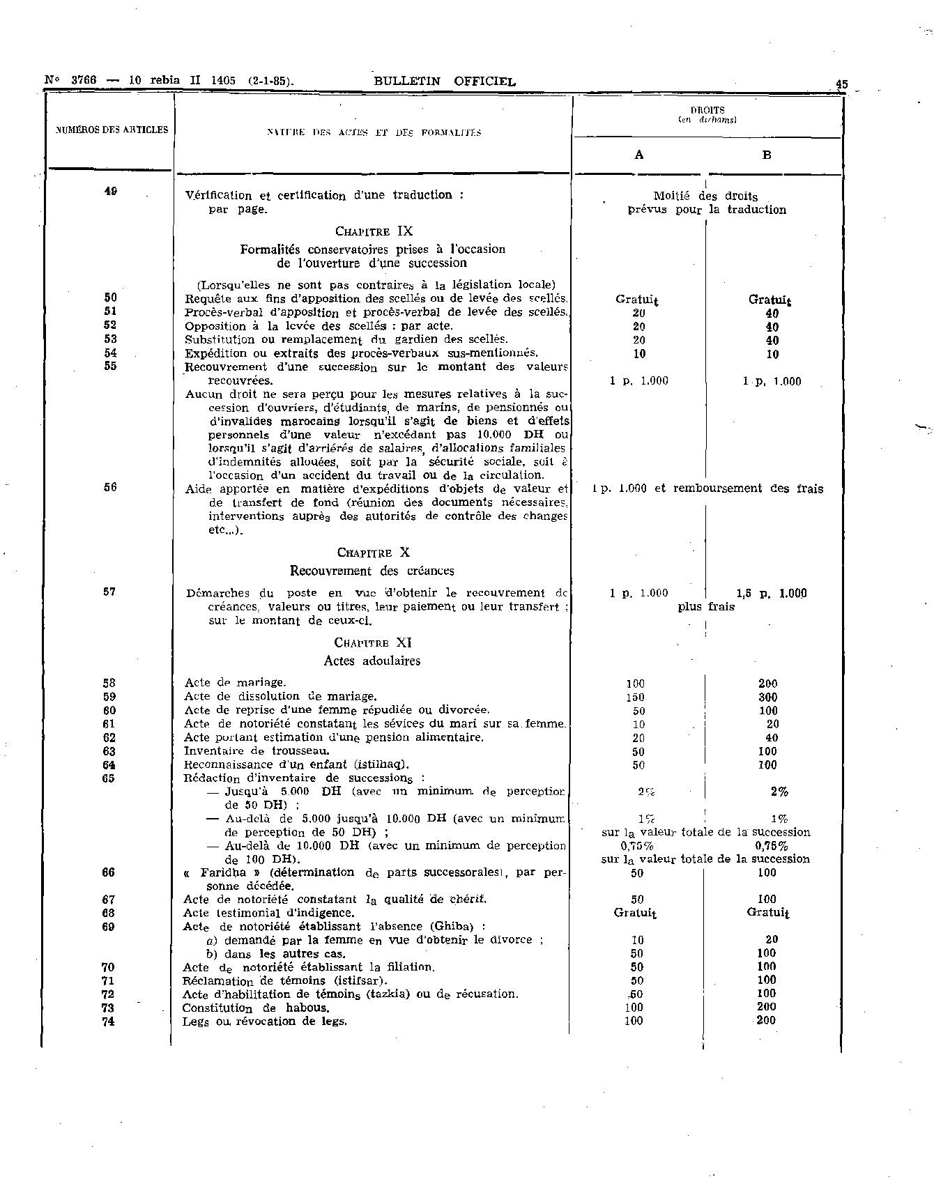 les-prix-maxima-des-acte-et-service-medicaux-dans-le-secteur-prive-045