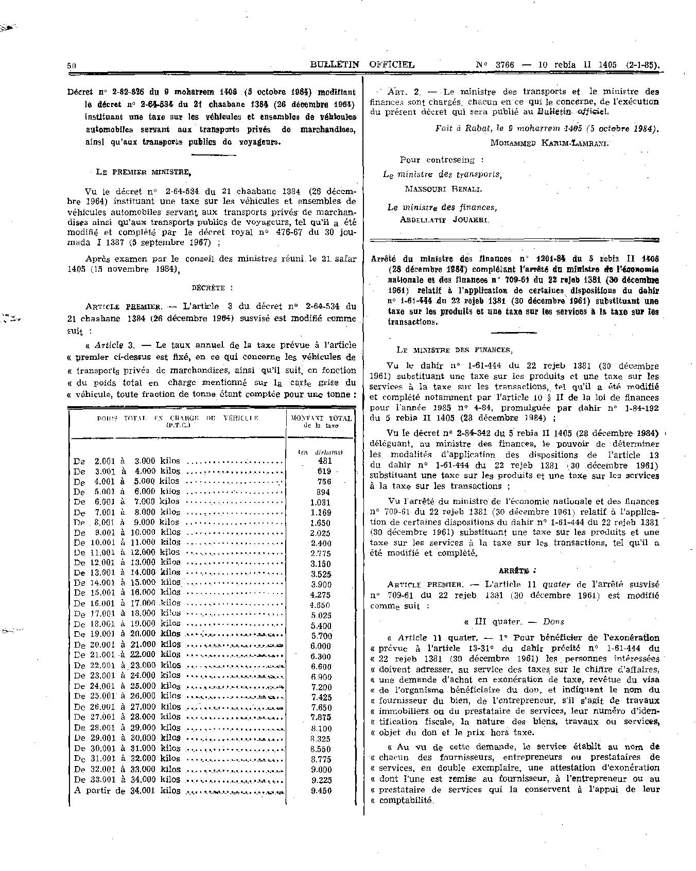 les-prix-maxima-des-acte-et-service-medicaux-dans-le-secteur-prive-050