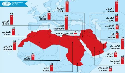 أربعة ملايين عانس في المغرب